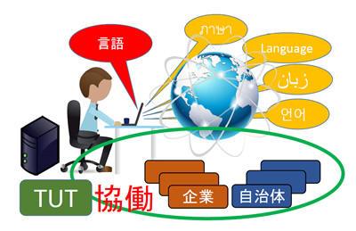 多言語情報発信支援の社会実装に関する研究