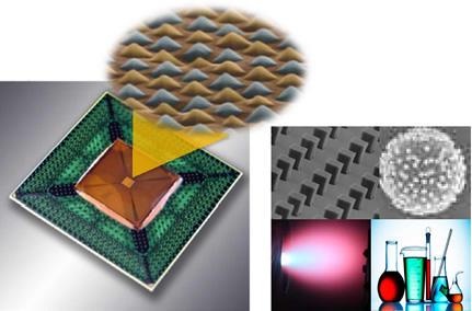 相分離型マルチフェロイック薄膜新材料の開発とデバイス化